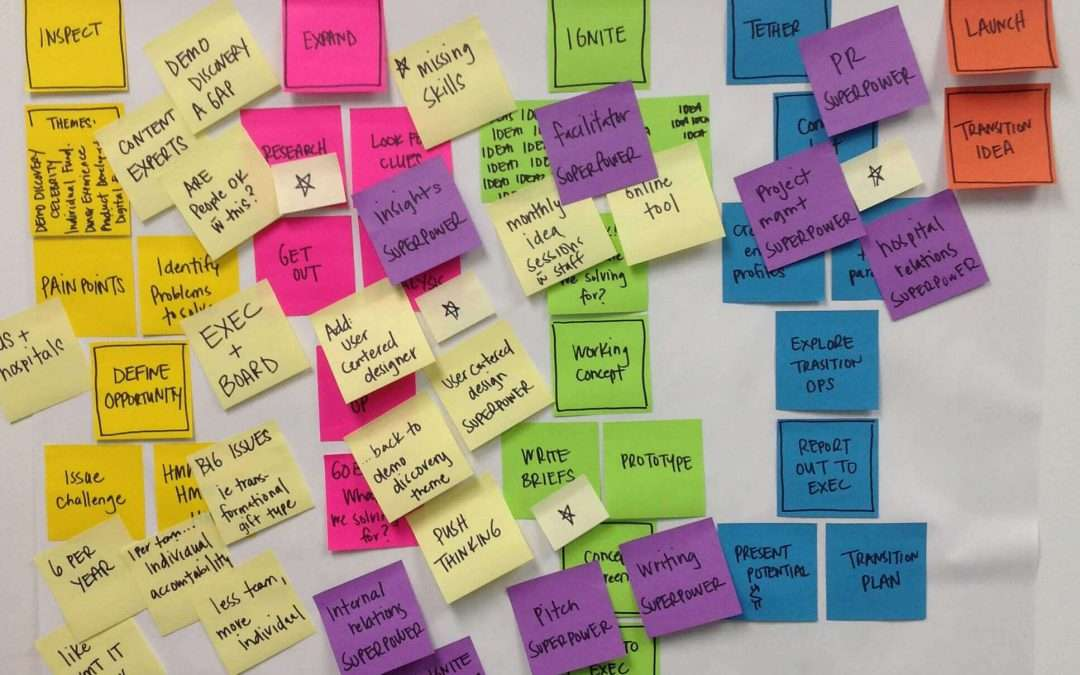 The Only Brainstorming Tool Facilitators Really Need