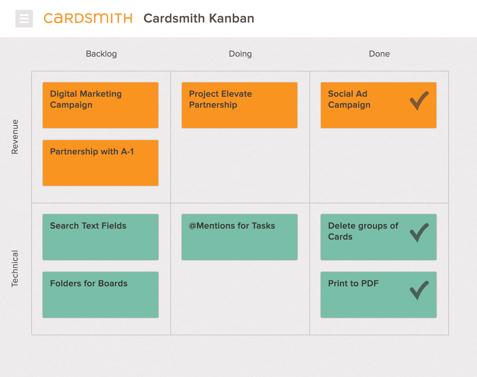 How To Boost Your Productivity With A Kanban And Scrum Hybrid