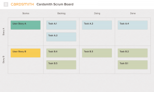Example Scrum Board