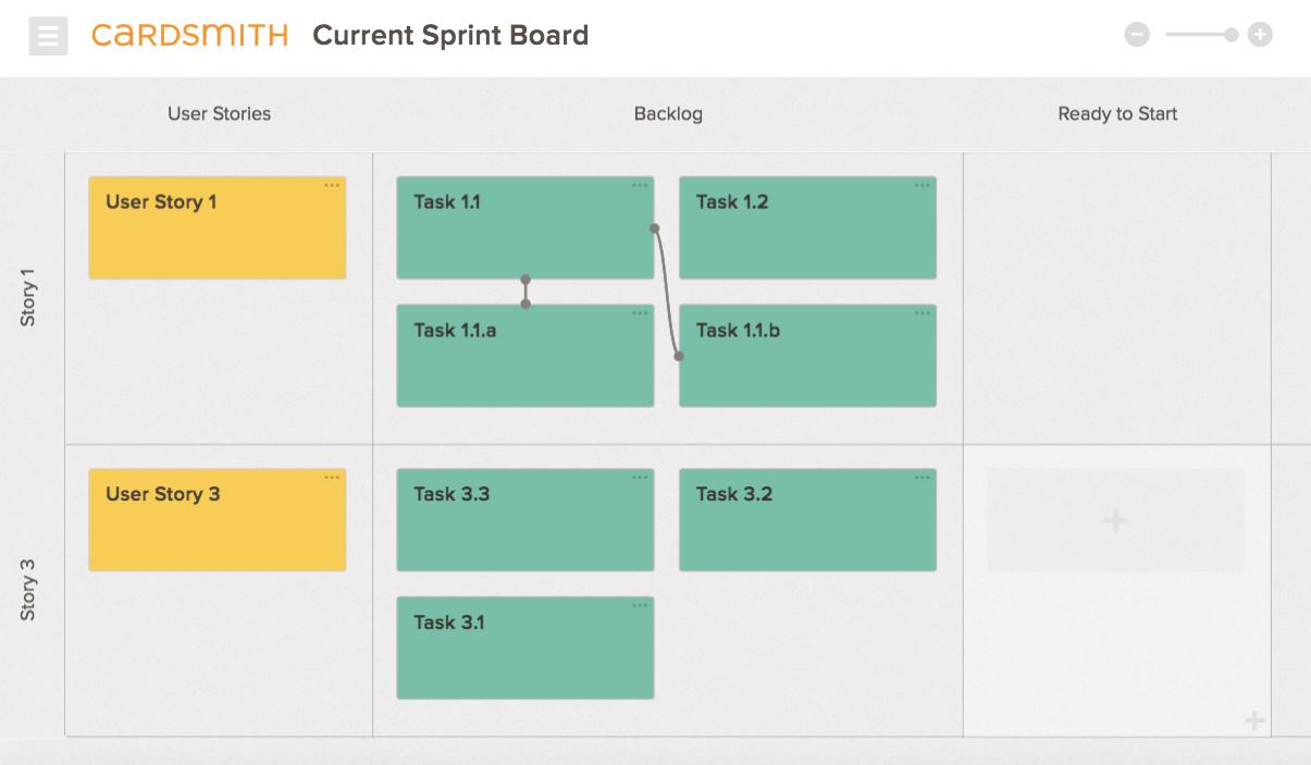 Sprint kanban example board