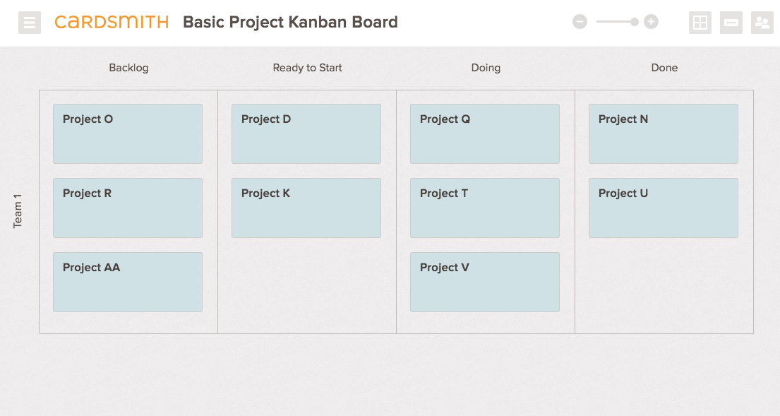 How to build your own Kanban or Scrumban Board In 12 Steps
