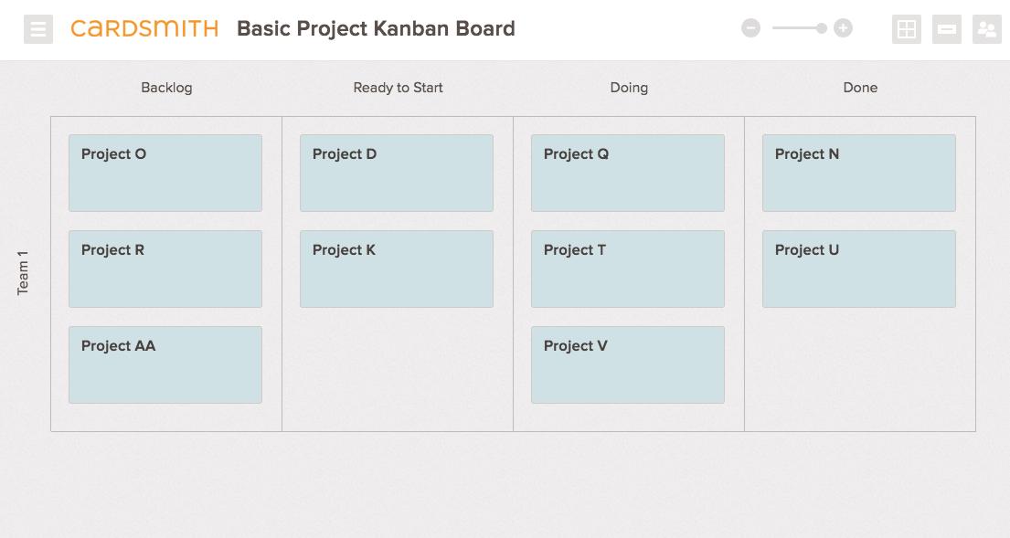Kanban board example - basic