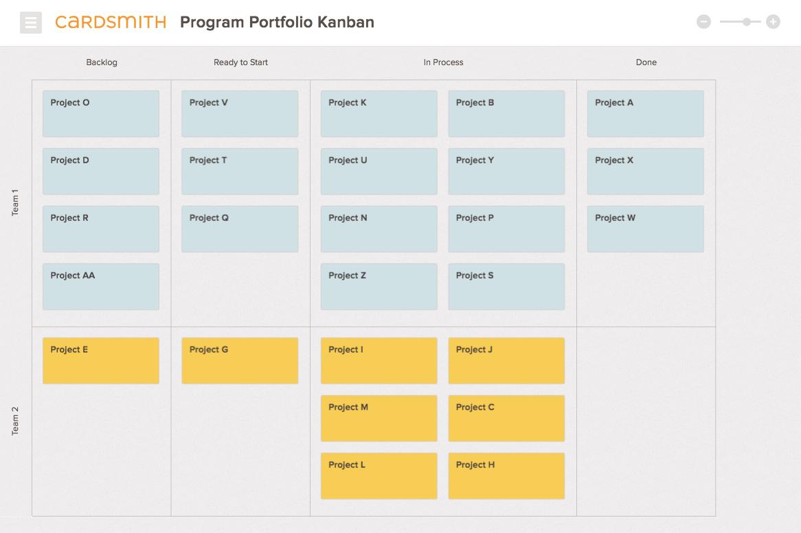 kanban board example