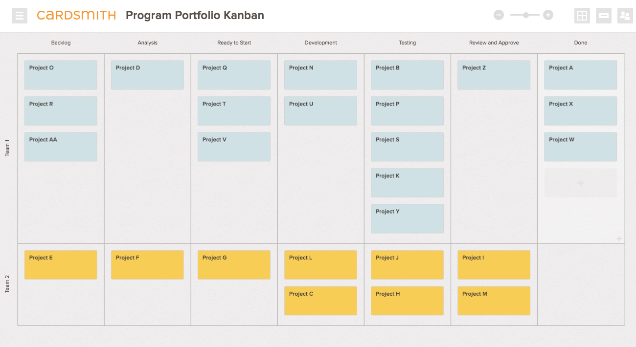 kanban board example expanded
