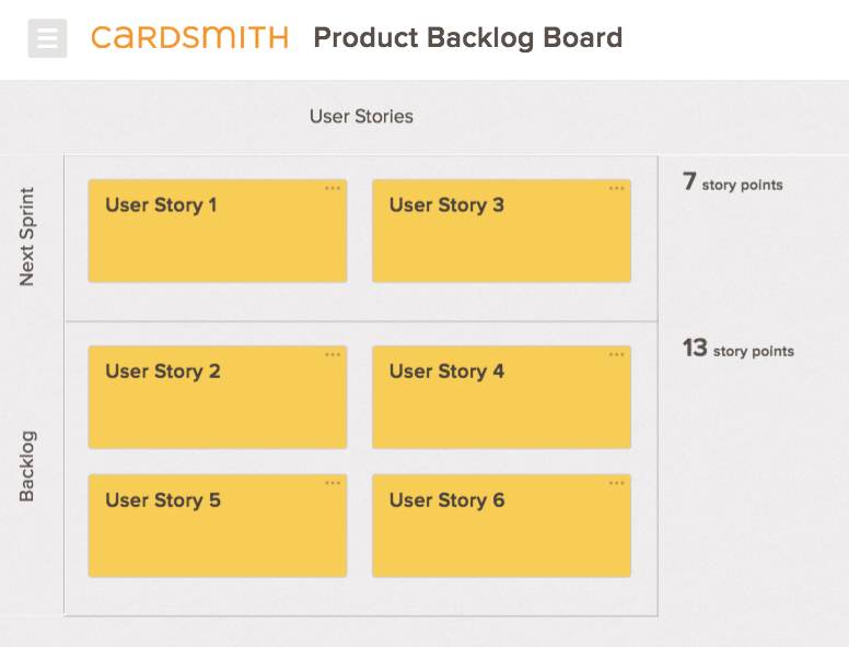 Scrum board example showing backlog
