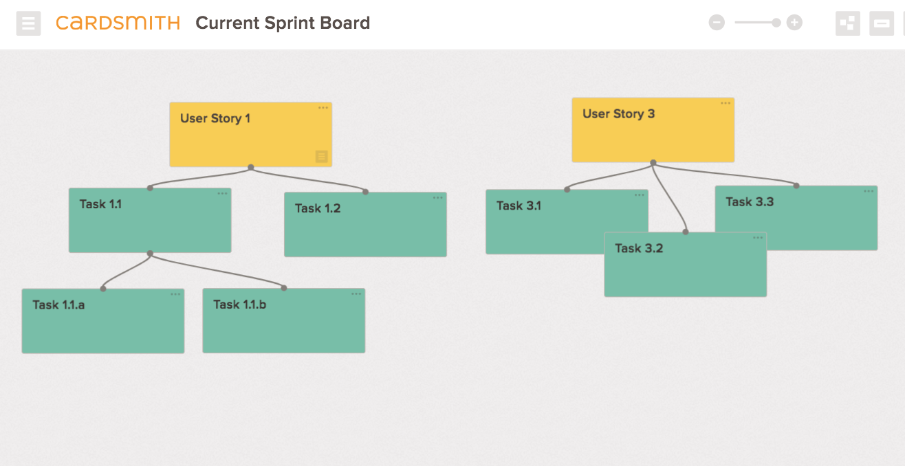 Sprint agile board example