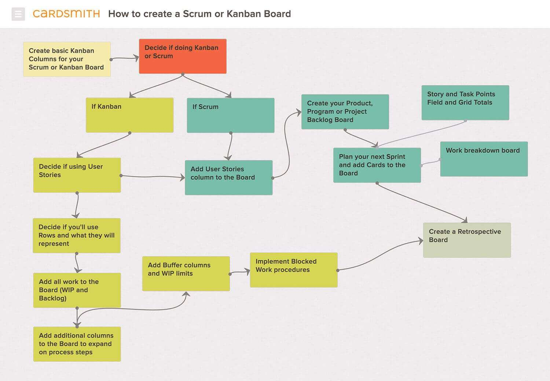 concept mp example board