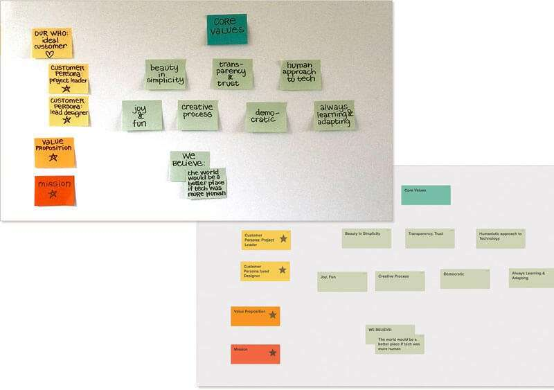 real post it notes to digital example