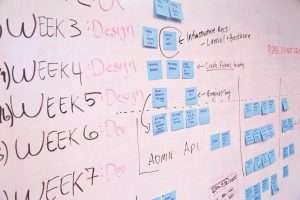 sprint planning, remote team sprint planning, remote team checkins, how to use slack, how to manage a remote team, remote team leadership, working remotely