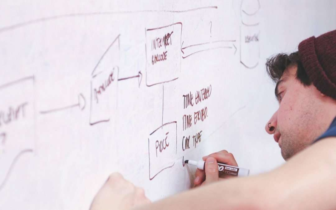 To Plan a Successful Project, Start from the End