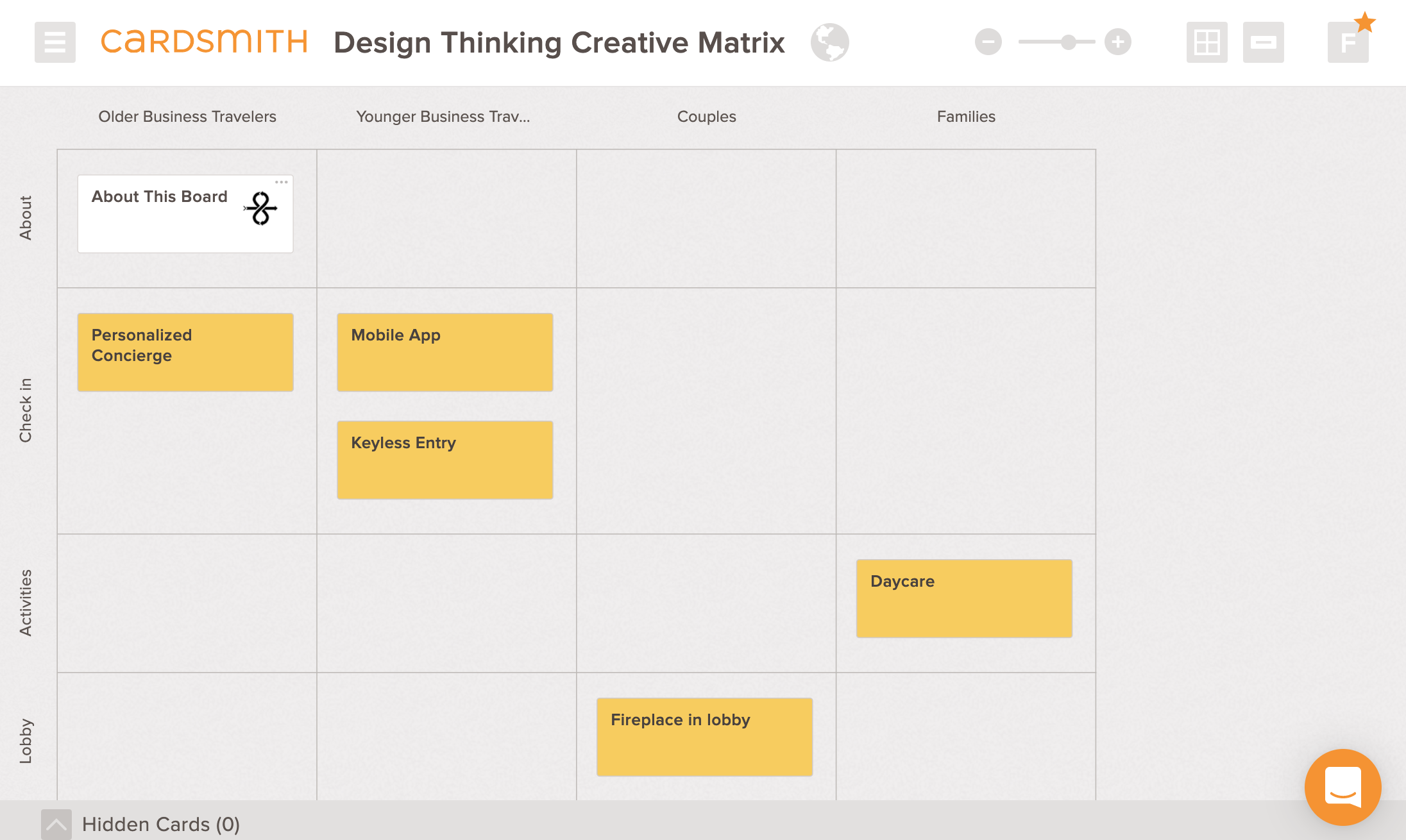 Example board of design thinking matrix template