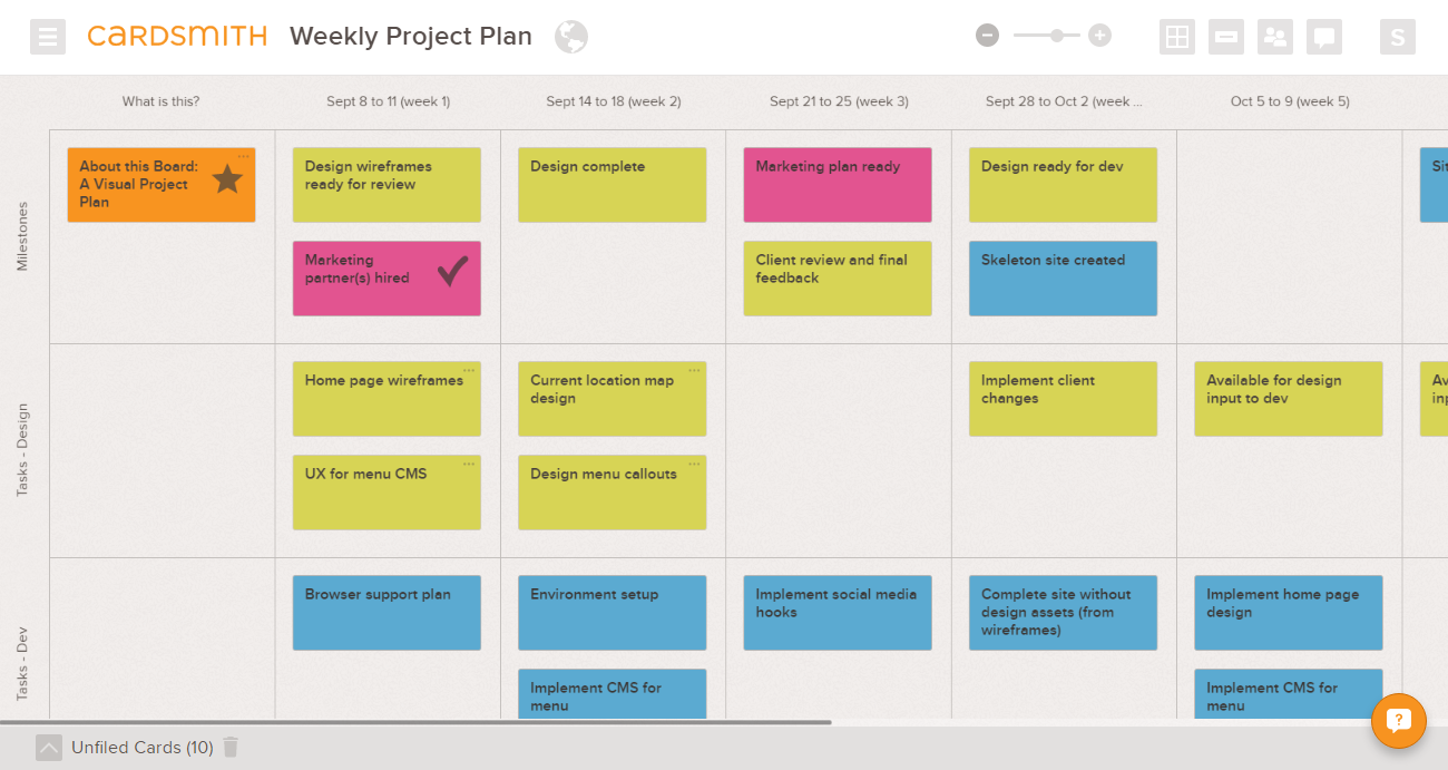 weekly project plan template board