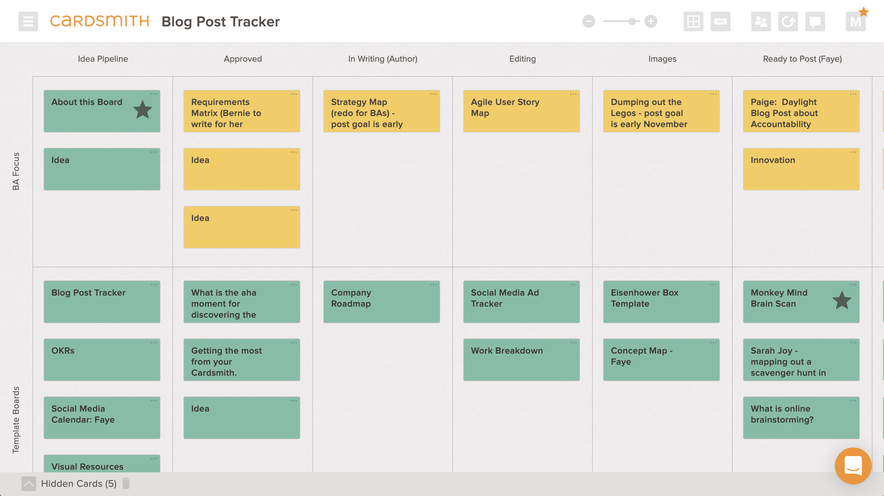 Blog Post Content Management Cardsmith Template Board Example