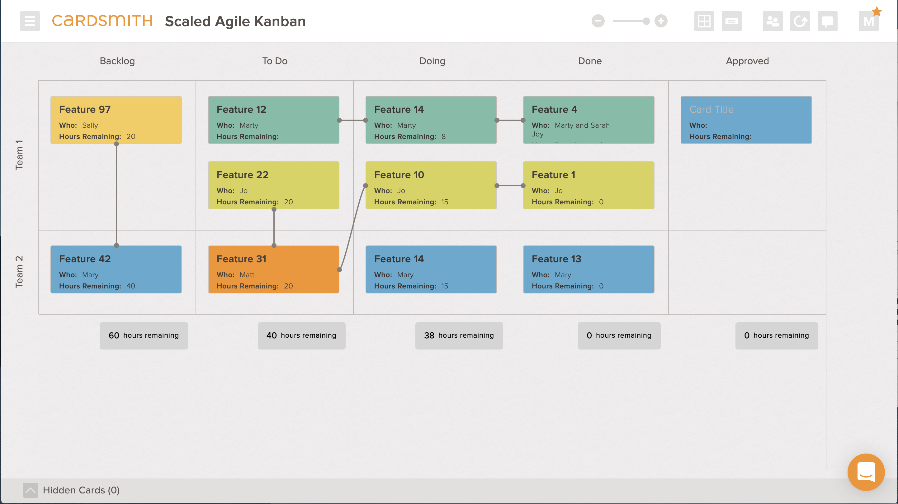 kanban with dependencies cardsmith template board example