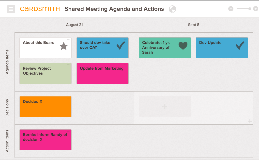 shared meeting and agenda example template board