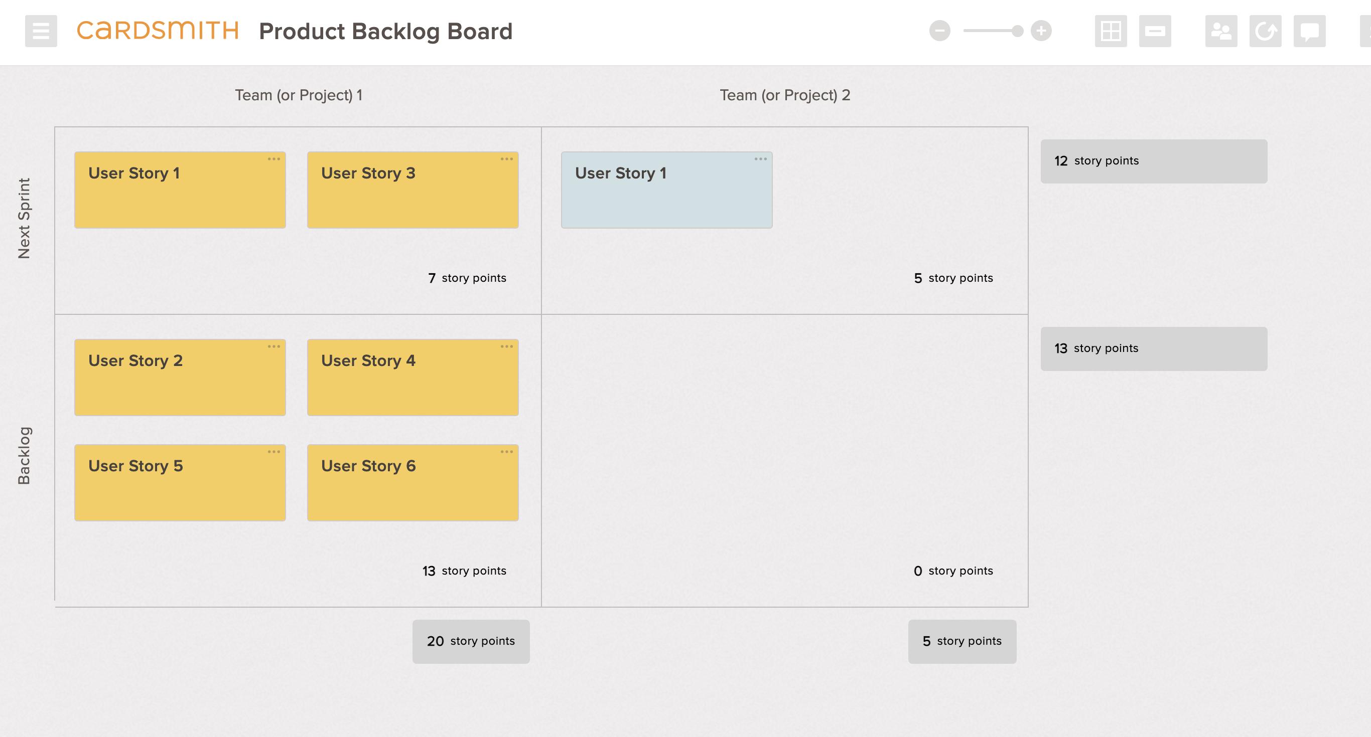 agile product backlog board template