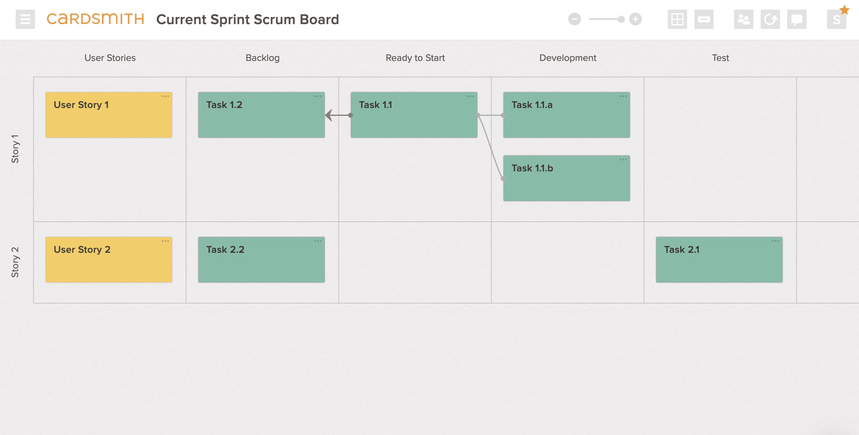agile scrum board example