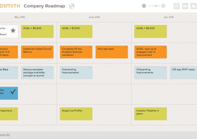 Company Roadmap