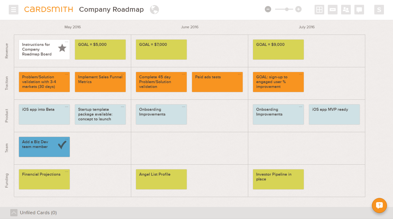 business roadmap template example