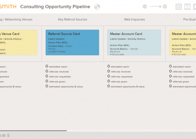 Consulting Sales Pipeline