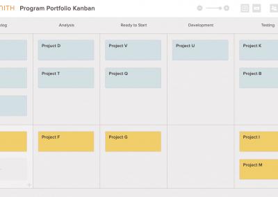 Project Portfolio Kanban