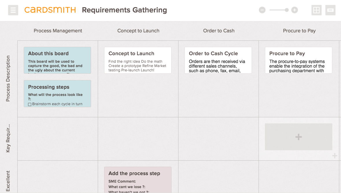 Requirements Gathering Template Board Example Change Management