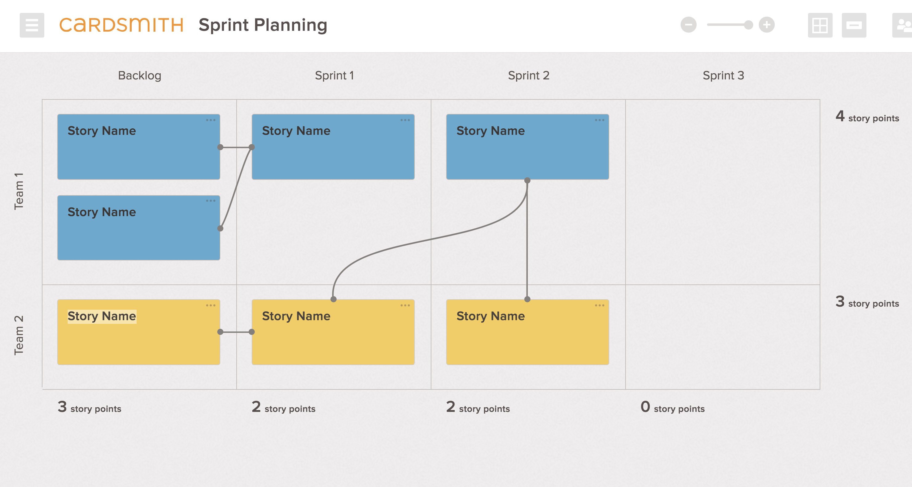 sprint plan template board example