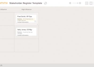Stakeholder Register