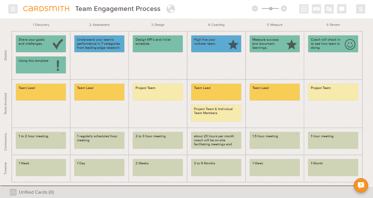 team coaching engagement process tracker example