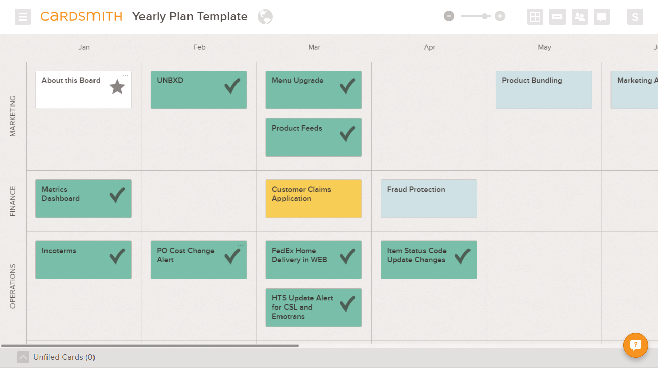 yearly plan IT projects