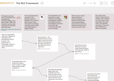 RLCf Flow Diagram
