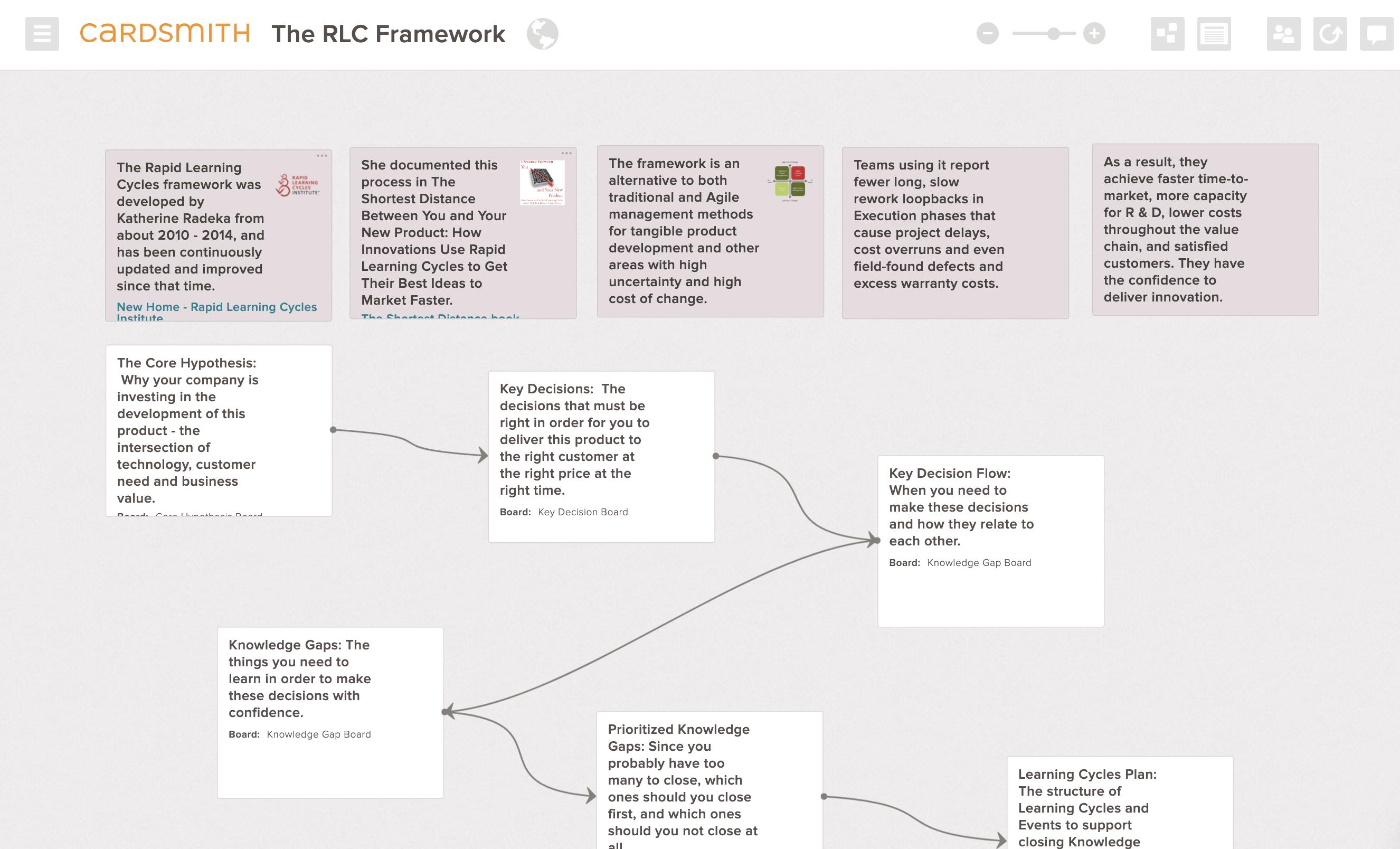 rlc framework flow diagram