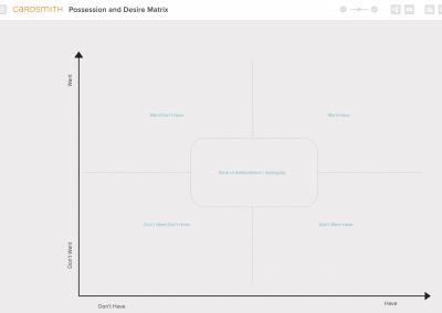 Possession and Desire Matrix